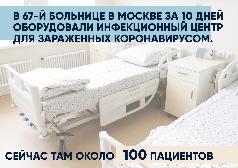 Новое отделение больницы №67 принимает пациентов с коронавирусной инфекцией